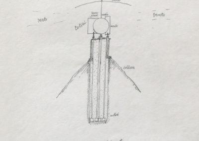 1968 - ANEMOFONO Sonorizzatore dei venti a pale rotanti