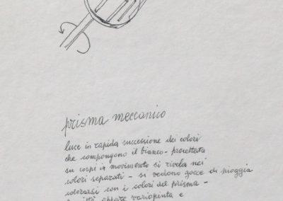 1968 - PRISMA MECCANICO